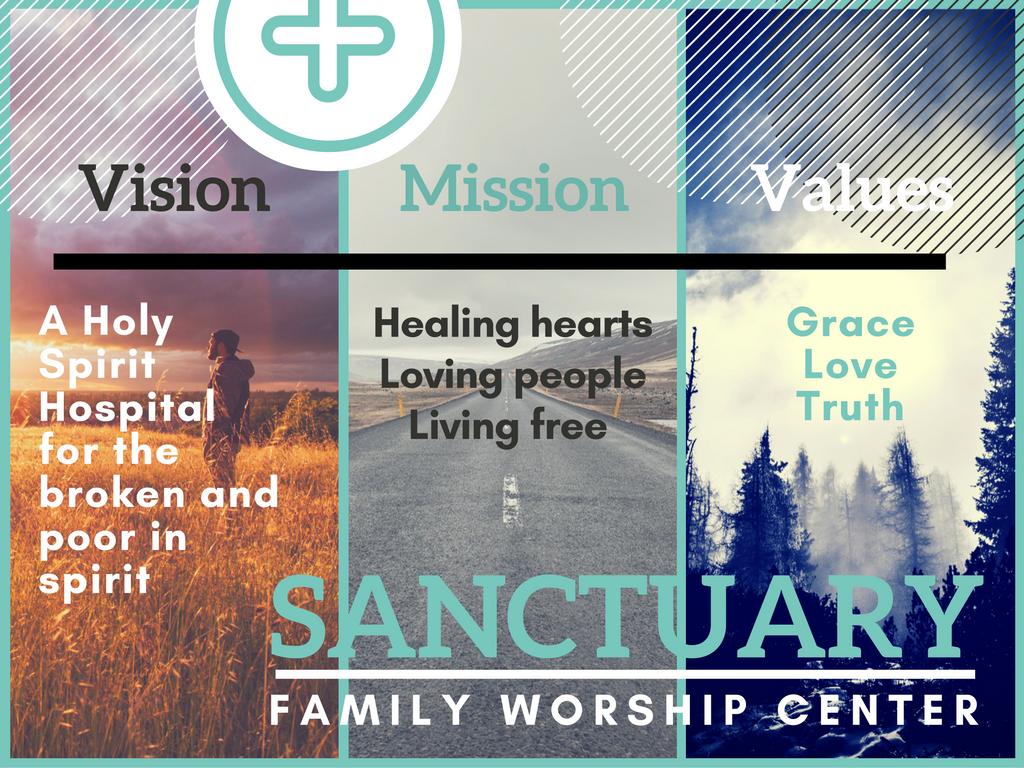 Sanctuary Mission
